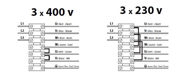 importateur et grossiste en moteurs et ventilateurs