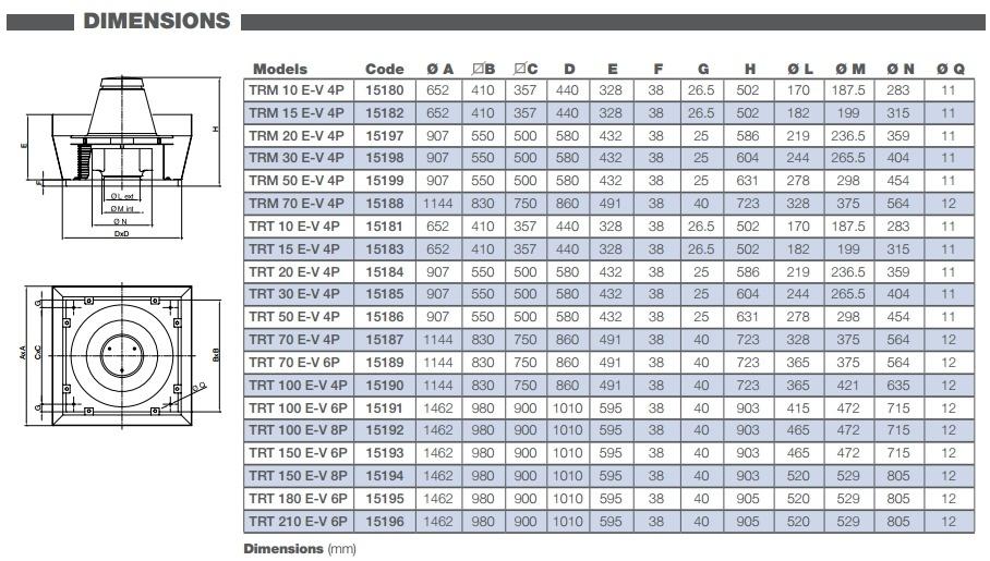 tourelle d 39 extraction flux vertical vortice trt20 e v 4p. Black Bedroom Furniture Sets. Home Design Ideas