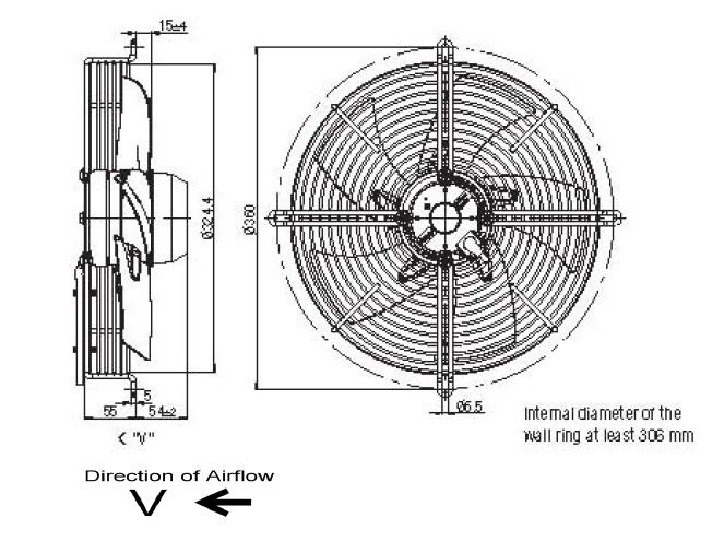 ventilateur axial compact ebmpapst s4e300